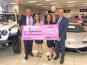 Lake Keowee car dealerships raise  $27,800 for OMH Breast Care Center | Test
